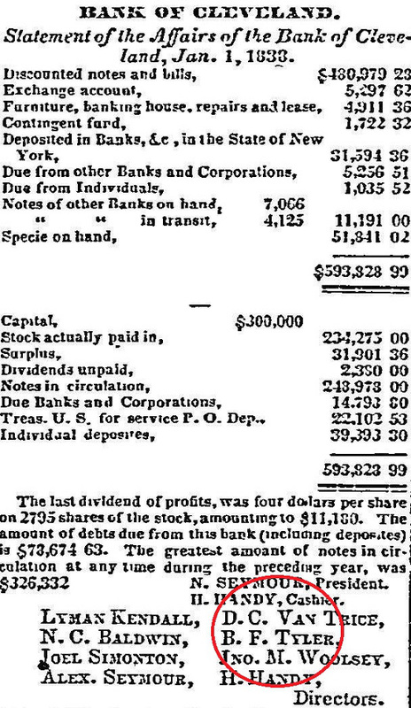 The Bank of Cleveland