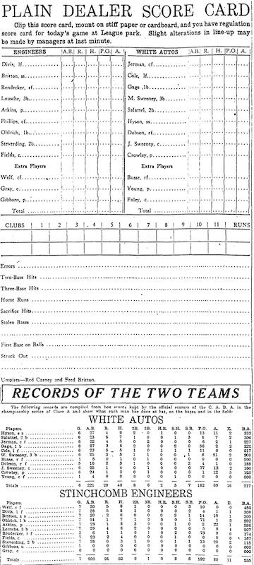 Score Card, 1915