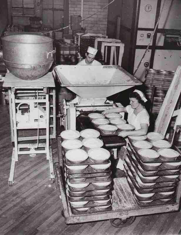Production, 1953