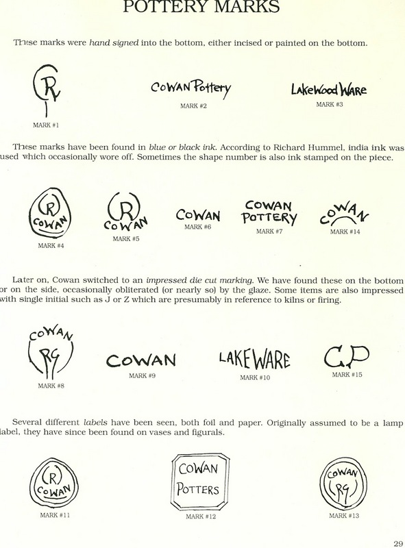 Cowan Pottery Marks